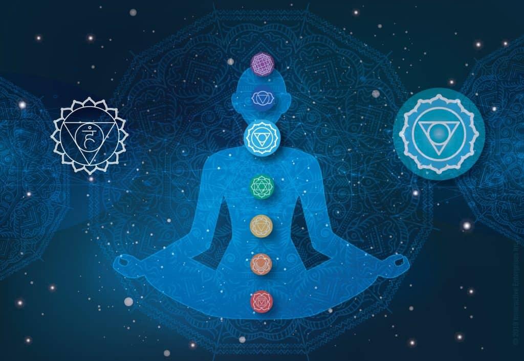 ¿Qué es el chakra de la garganta este desequilibrado o bloqueado?